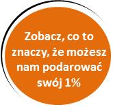 1% kółko procent